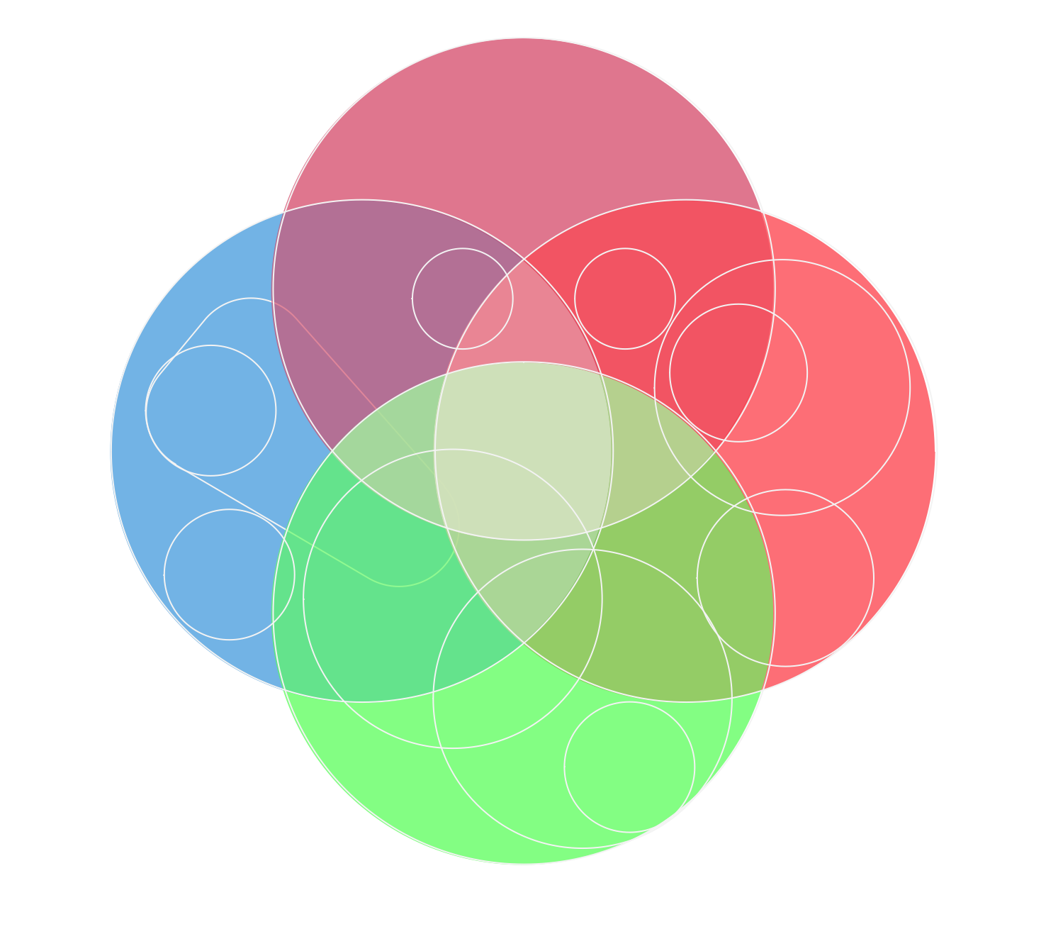 Venn diagram circles venn diagram pooptronica Image collections