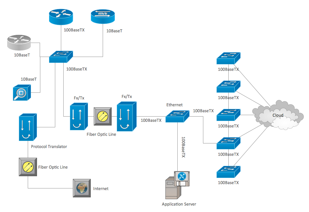 Computer Network Diagrams