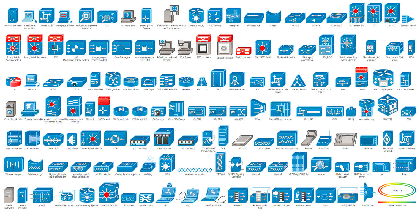 cisco network icons powerpoint network diagram icons #9