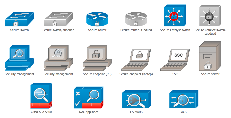 Cisco Network Design Pdf
