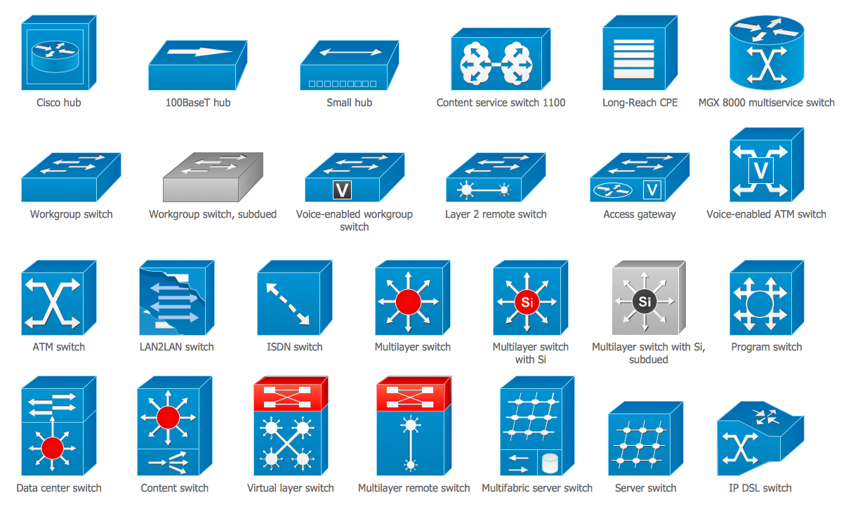 Cisco  work Icons on cisco diagram