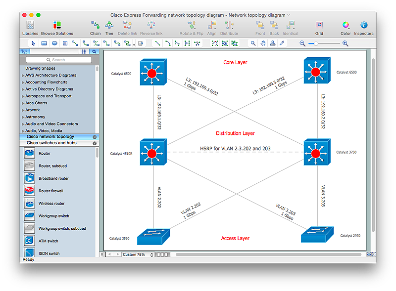 cisco network objects in conceptdraw pro how to create ciscocisco network topology diagram