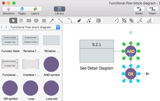functional-flow-block-diagram2