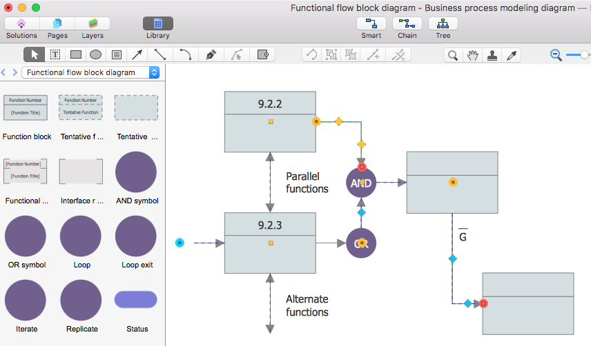 Create A Functional Flow Block Diagram Conceptdraw Helpdesk