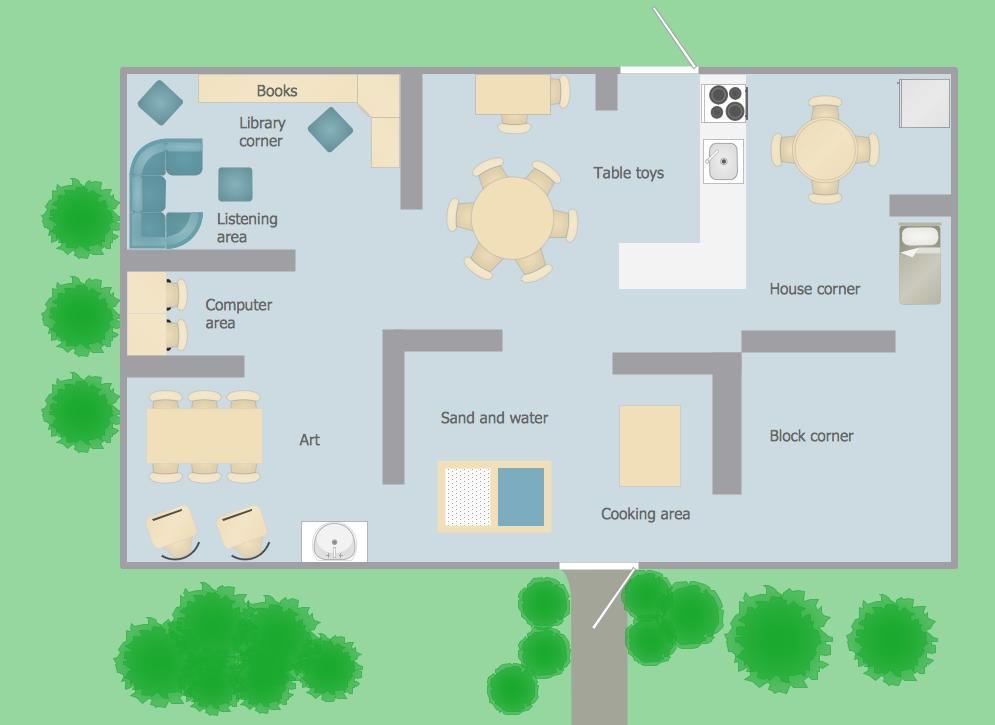 Classroom Floor Plan Design Tools ~ Classroom seating charts