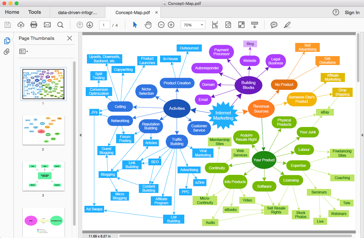 How To Convert a Concept Map to Adobe PDF *