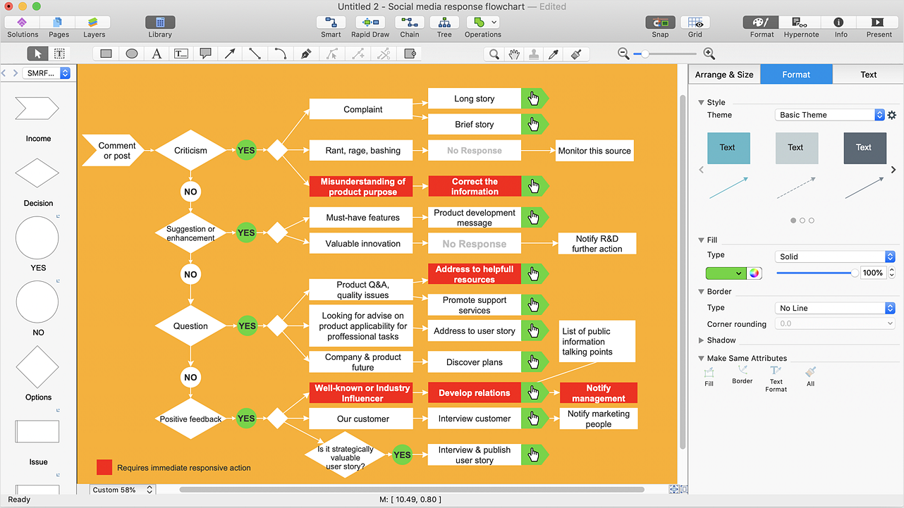 Comparing ConceptDraw DIAGRAM to Omnigraffle