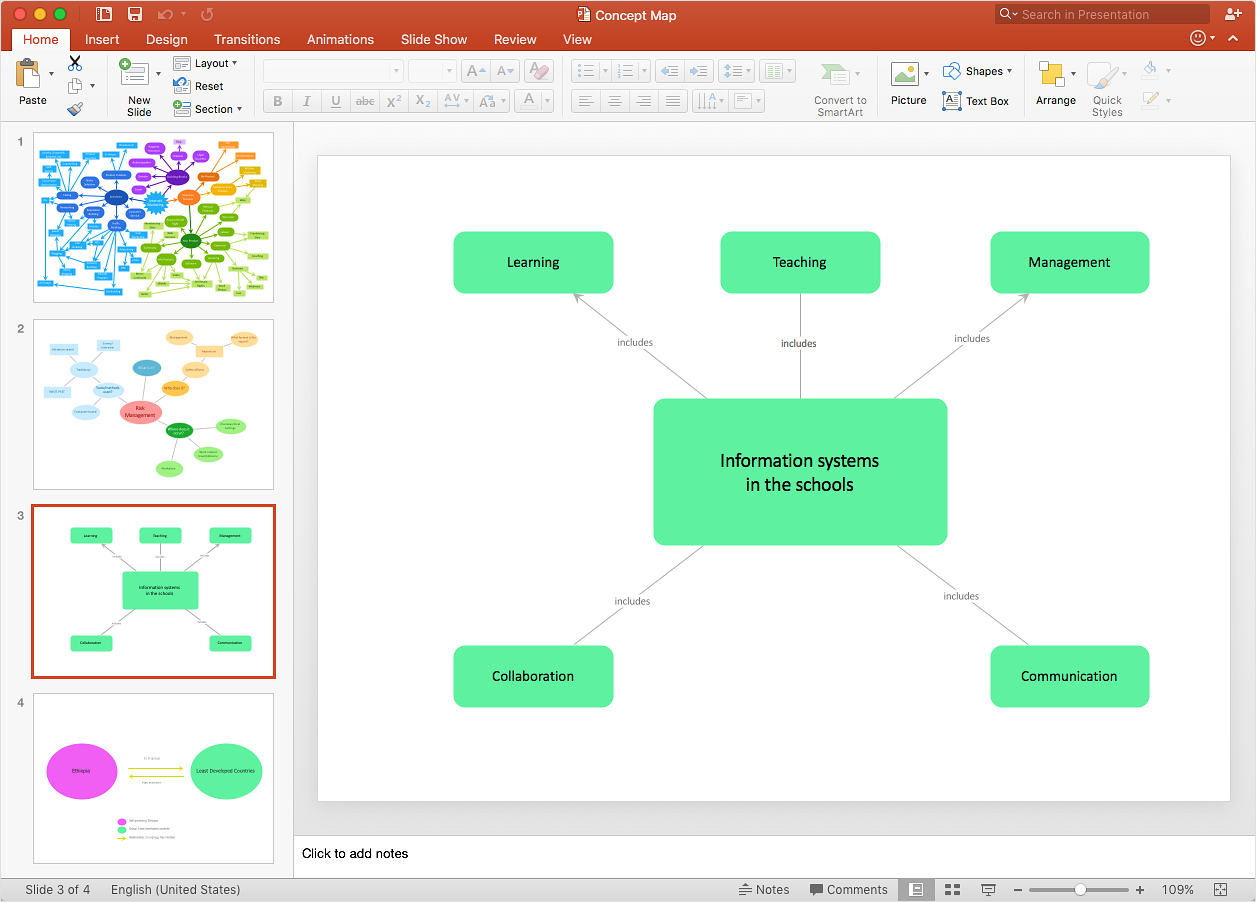 How to Add a Concept Map to a PowerPoint Presentation