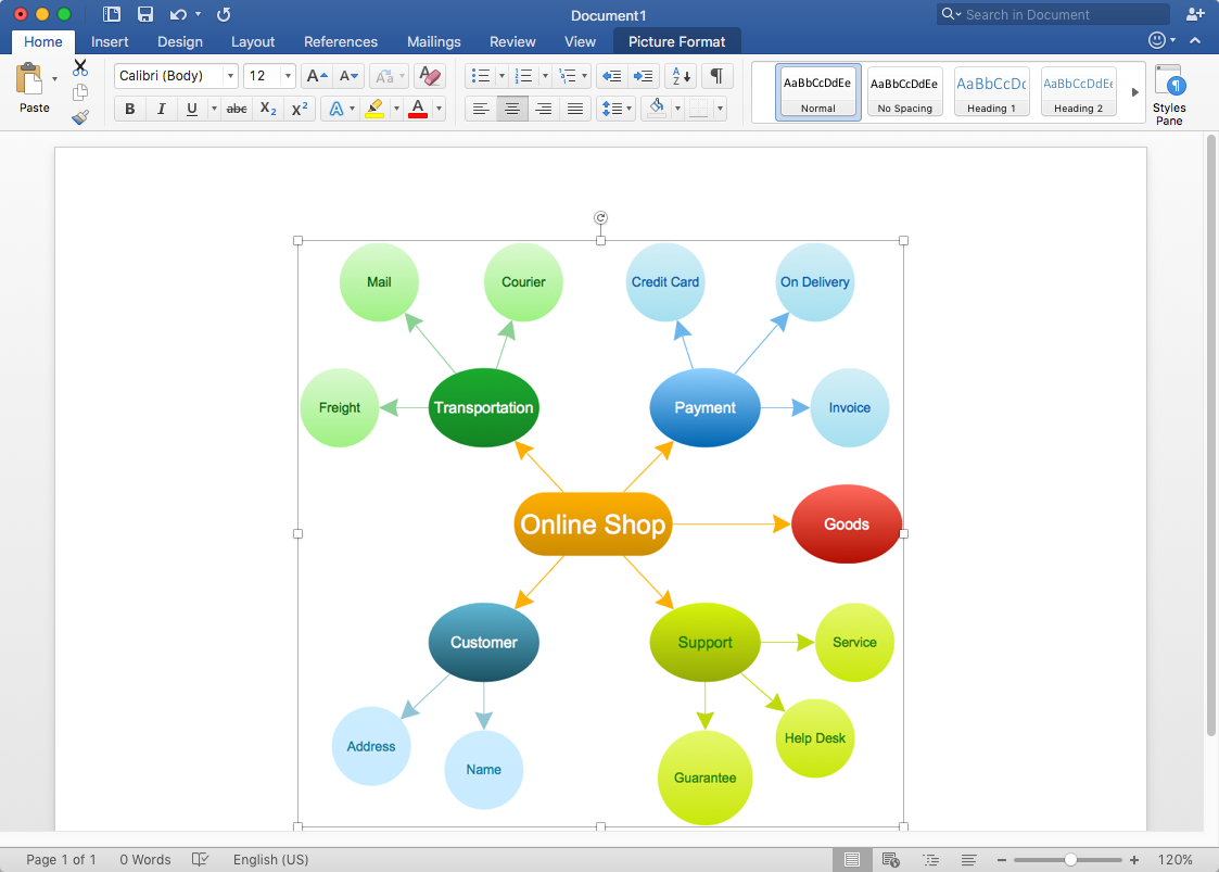 How to Add a Concept Map to MS Word Document *
