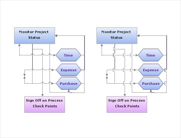 Connectors in ConceptDraw DIAGRAM