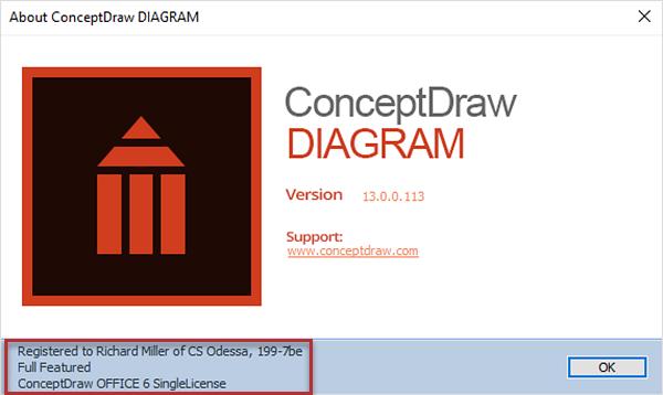 ConceptDraw OFFICE v6 license
