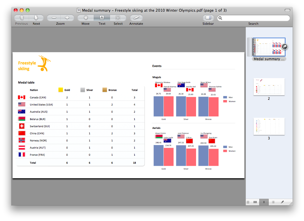 Export of ConceptDraw document to PDF format