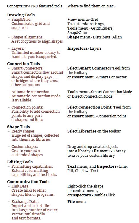 конвертер vsdx в vsd онлайн - фото 11