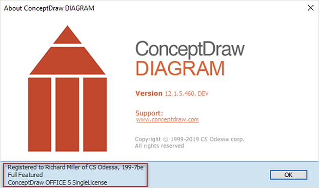 ConceptDraw Office license