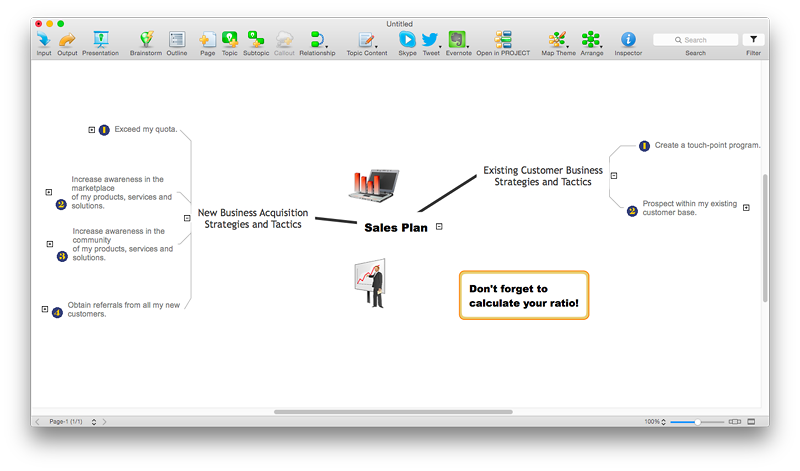 Conceptdraw MINDMAP floating topic