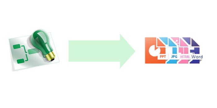 ConceptDraw MINDMAP export capabilities