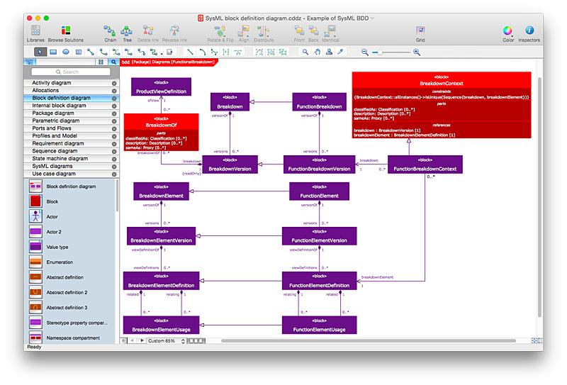 Creating Sysml Diagram