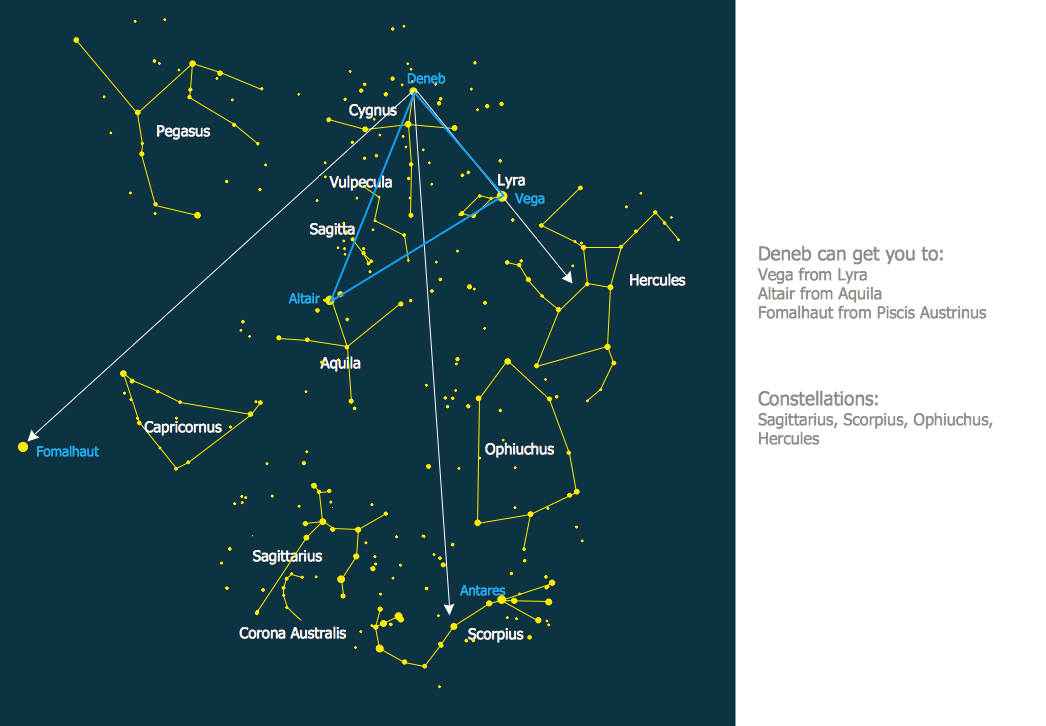 Constellation Chart - Summer Triangle Network