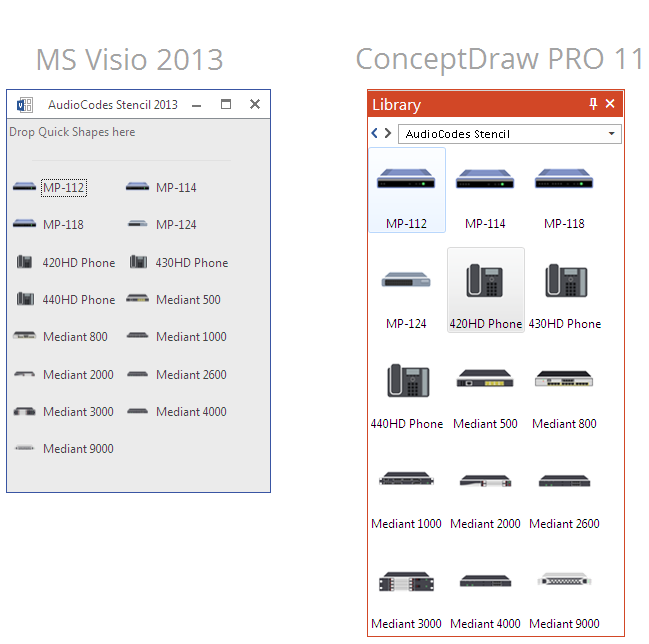 MS Visio Stencil converted to ConceptDraw PRO