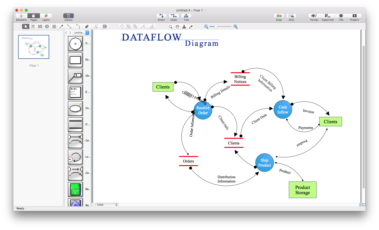 business flowchart converted from ms visio vdx format to conceptdraw pro format - Open Visio Document Online