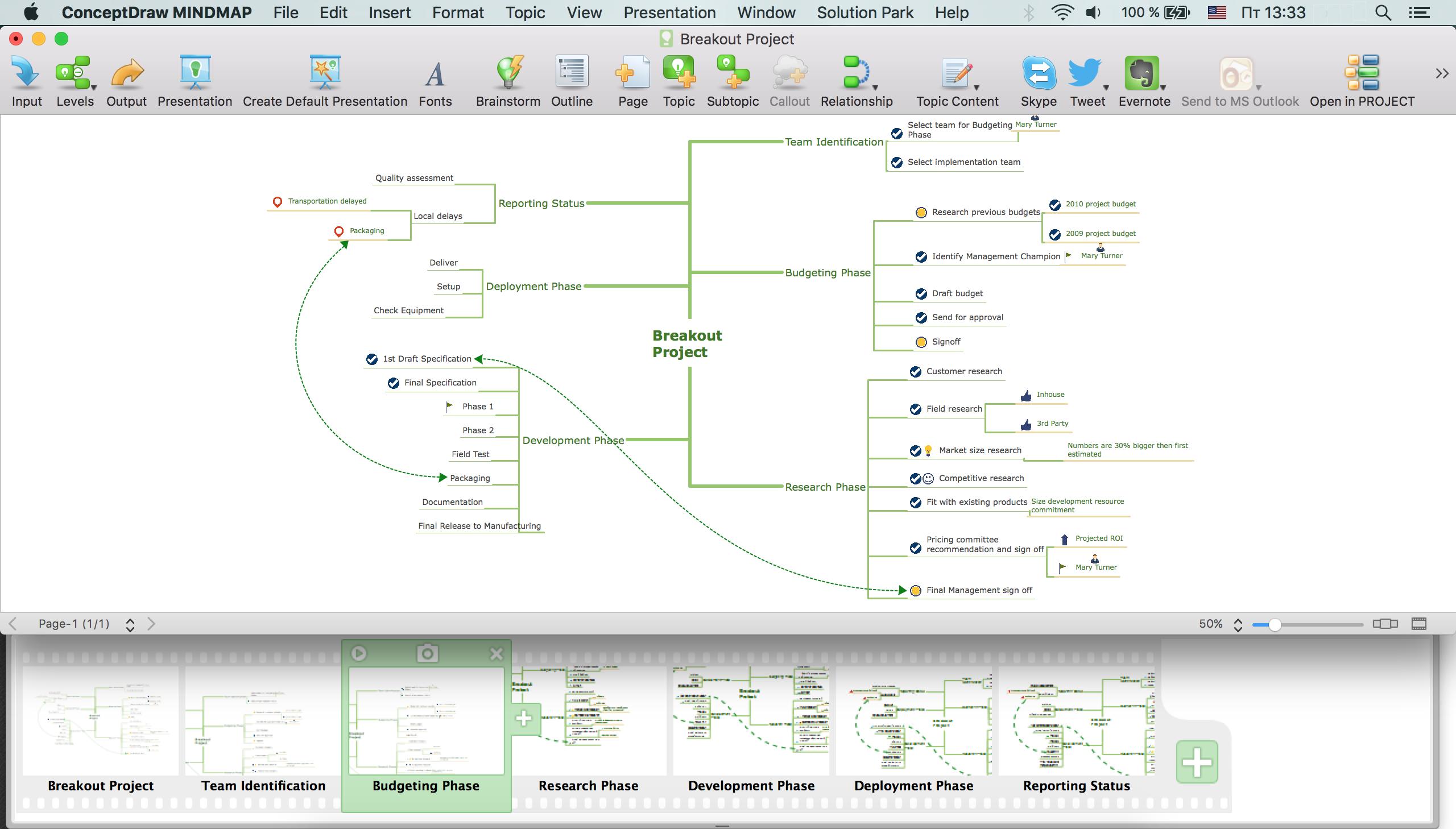 Mindmap Presentation