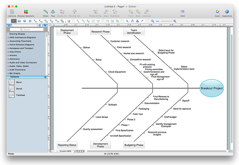 Create a fishbone diagaram conceptdraw helpdesk fishbone ishikawa diagram example ccuart Images