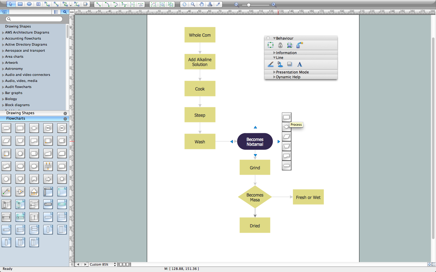 Create Flowchart Make A Powerpoint Presentation Of Block Diagram Using Conceptdraw In Software