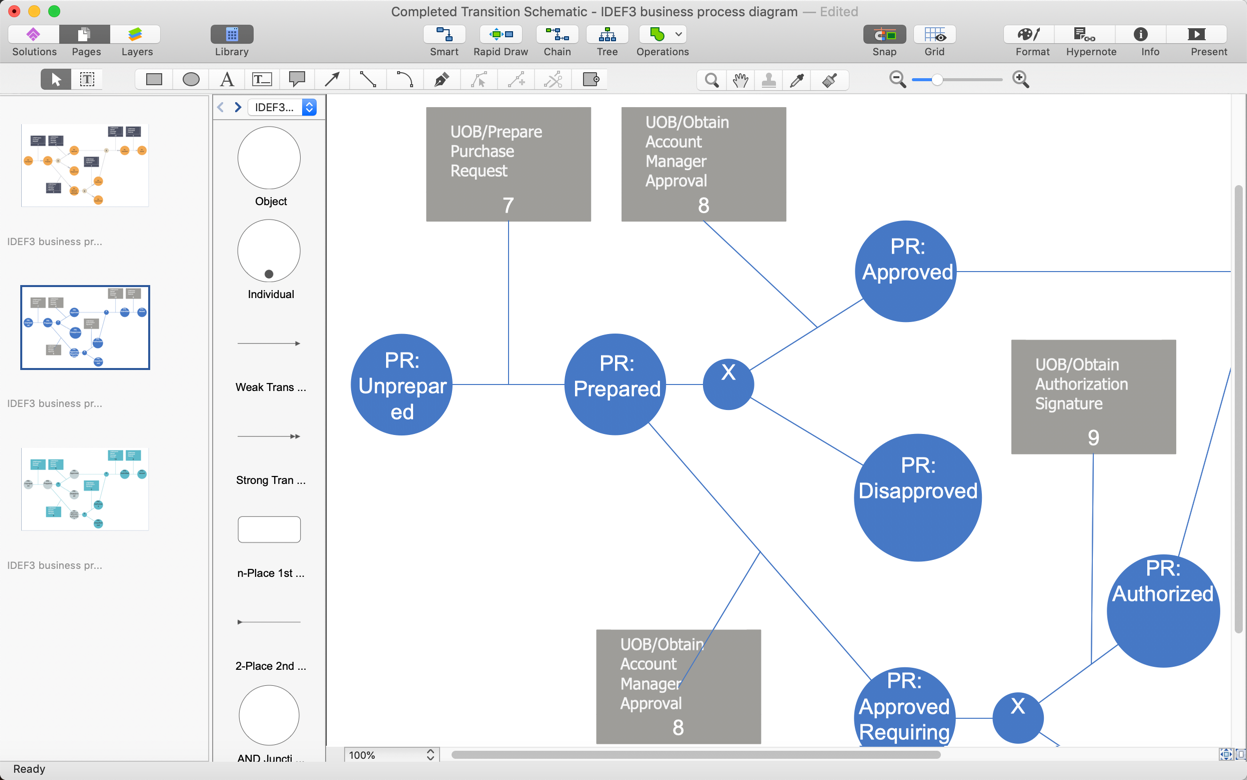 How to Create Multipage Diagram From a Single Page Template *