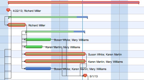 How to discover critical path on a gantt chart critical path on a gantt chart ccuart Gallery