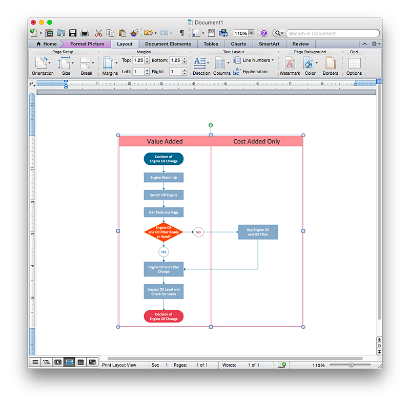 how to add a cross functional flowchart to an ms word document using conceptdraw pro