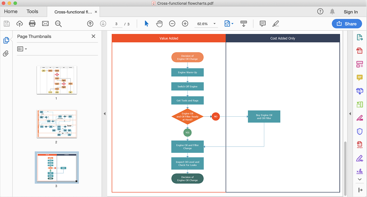 How to Add a Cross-Functional Flowchart to Adobe PDF