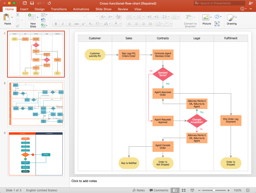 How To Add A Cross Functional Flowchart To A Powerpoint Presentation