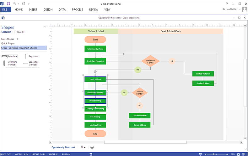 How To Create  Cross-Functional Flowchart in Visio
