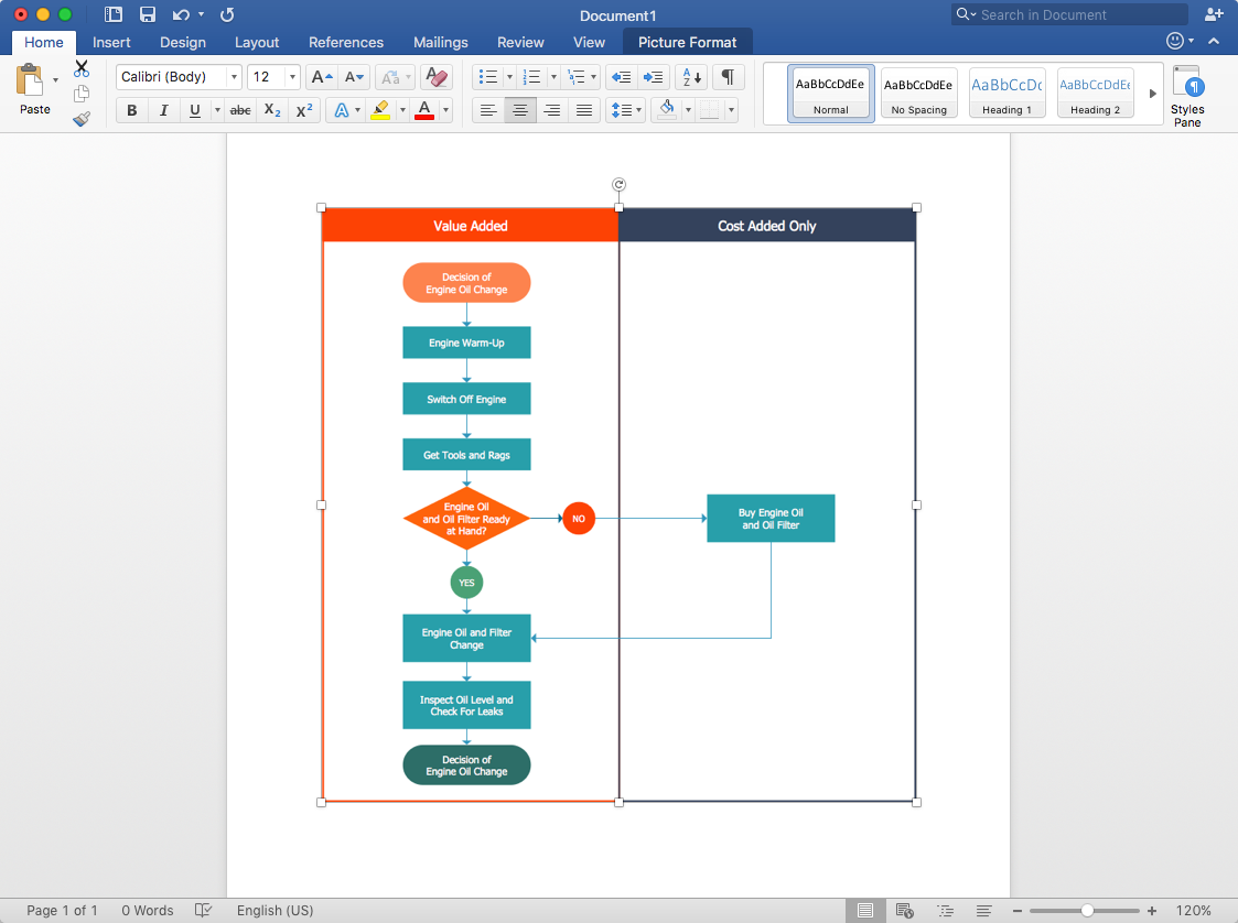 How to Add a Cross-Functional Flowchart to  MS Word *