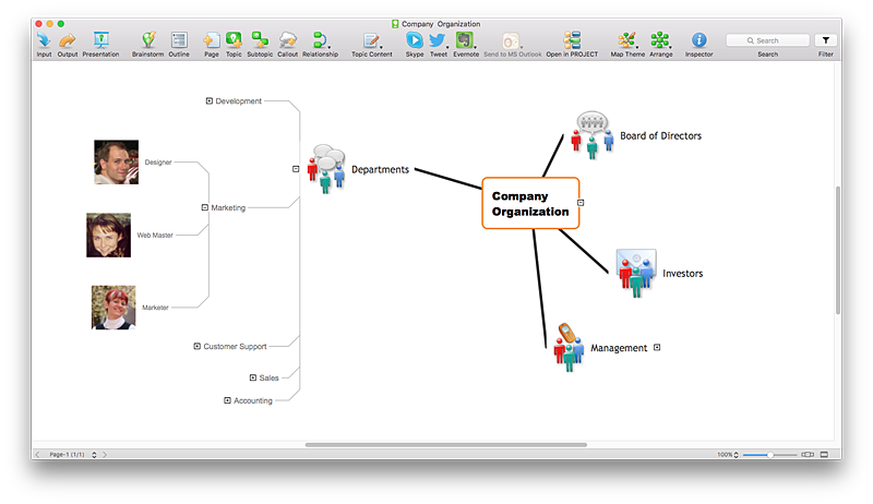 Custom clip art for ConceptDraw MINDMAP