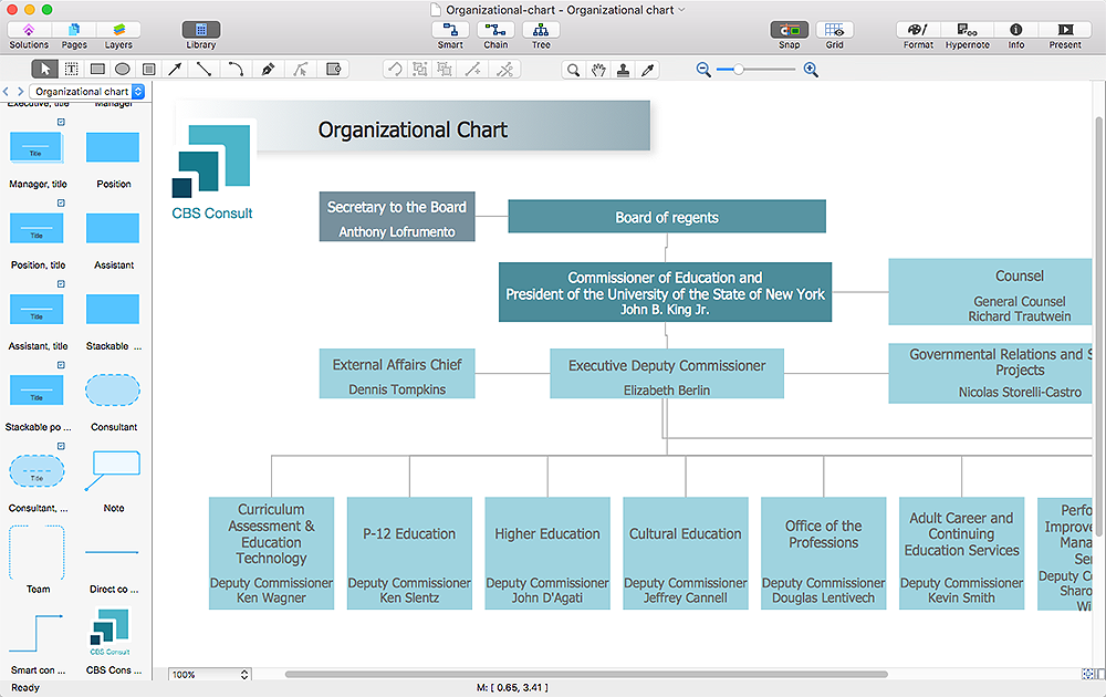 Create diagram in ConceptDraw with self-drawn objects