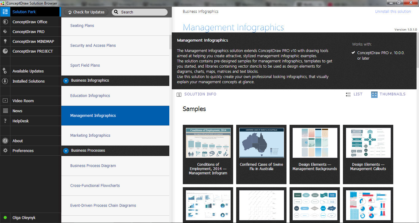 Management Infographics Solution in ConceptDraw STORE