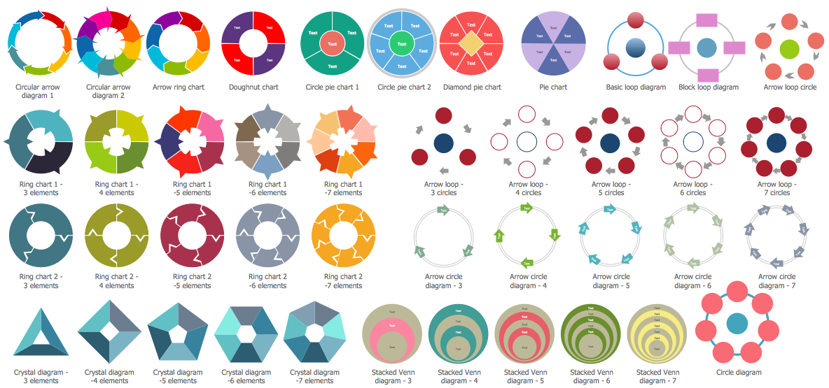Circular Diagrams Library Design Elements