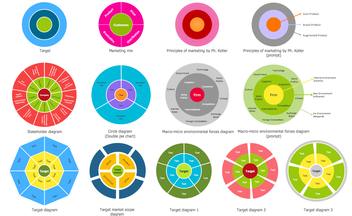 Target Diagrams Library Design Elements