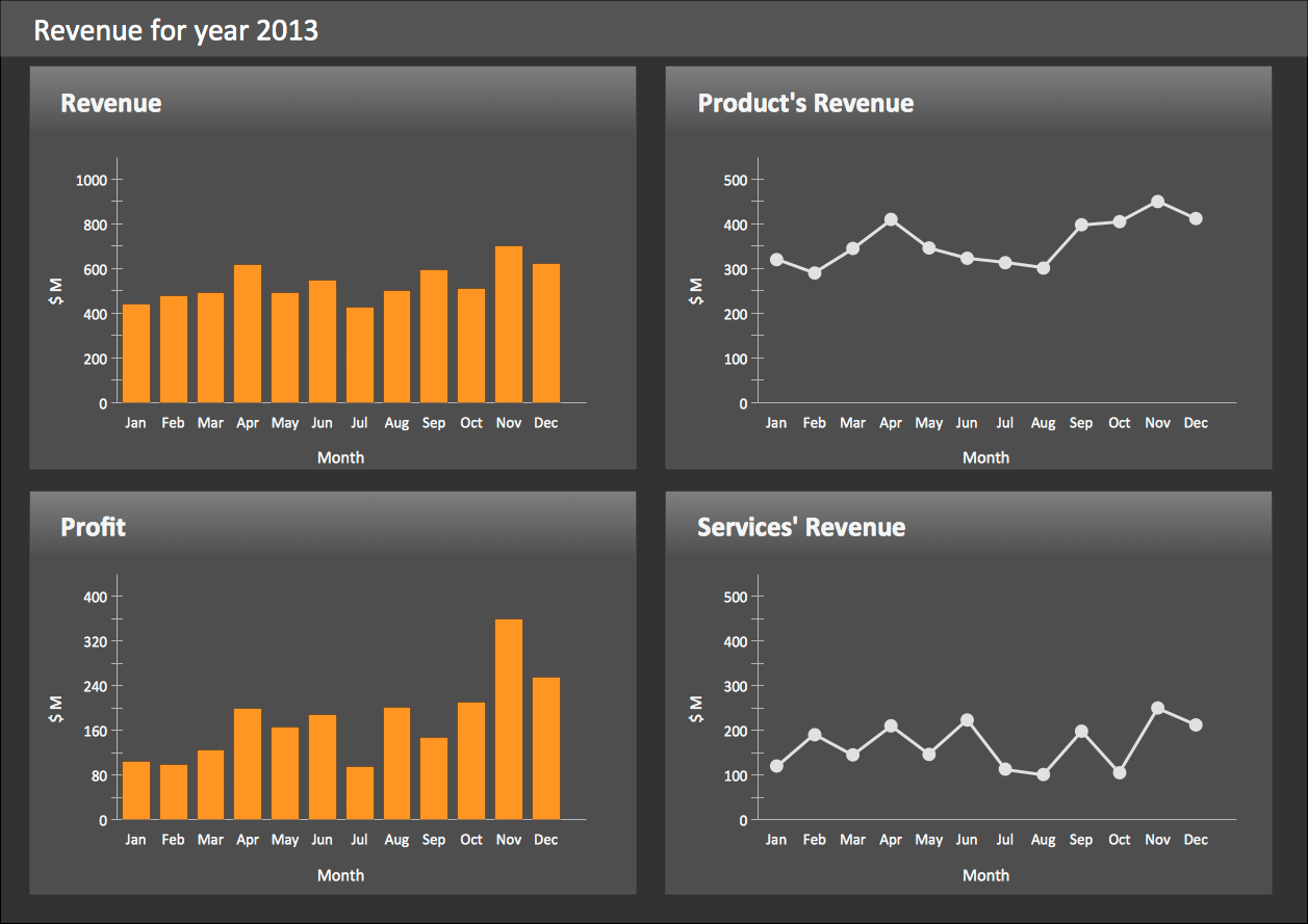 Sales Revenue Dashboard