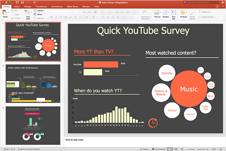 How to Make PowerPoint Presentation of Data Driven Infographics