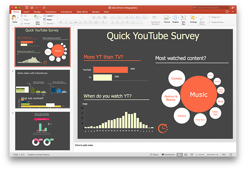 Create PowerPoint Presentation from Data Driven Infographics ...