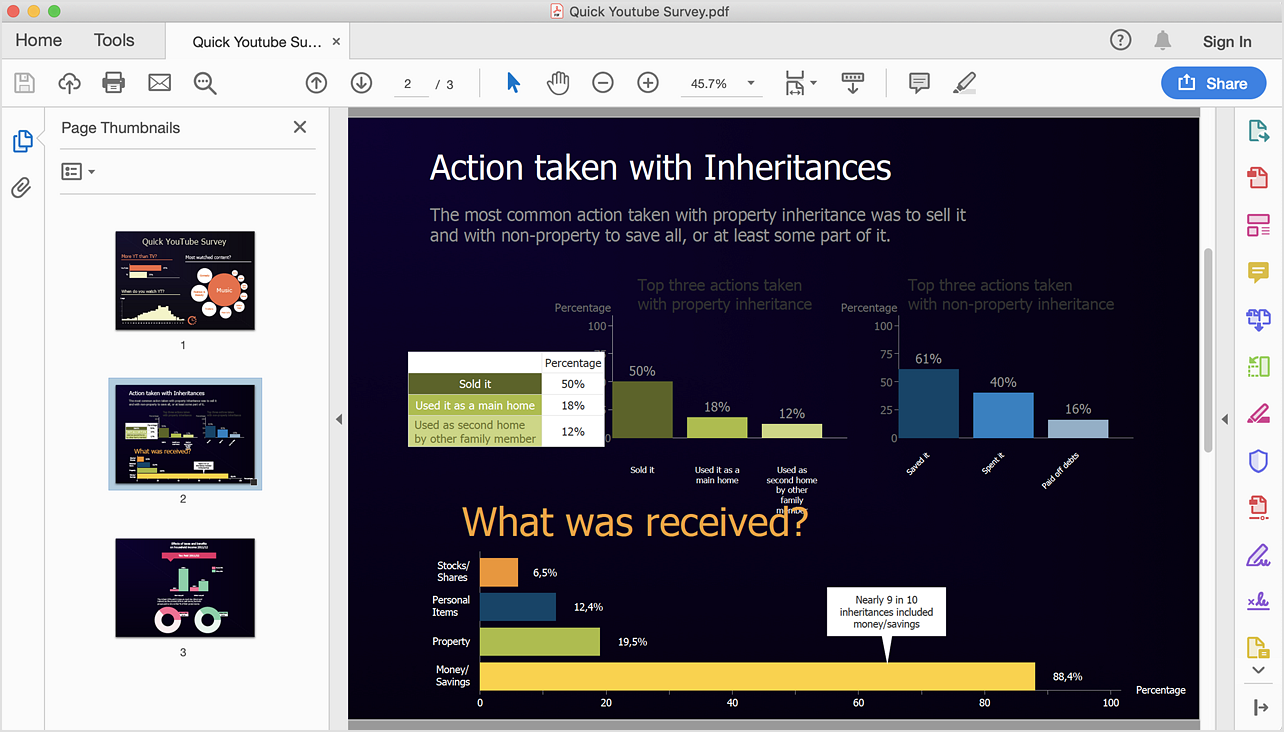 How To Convert Data-Driven Infographics to  PDF
