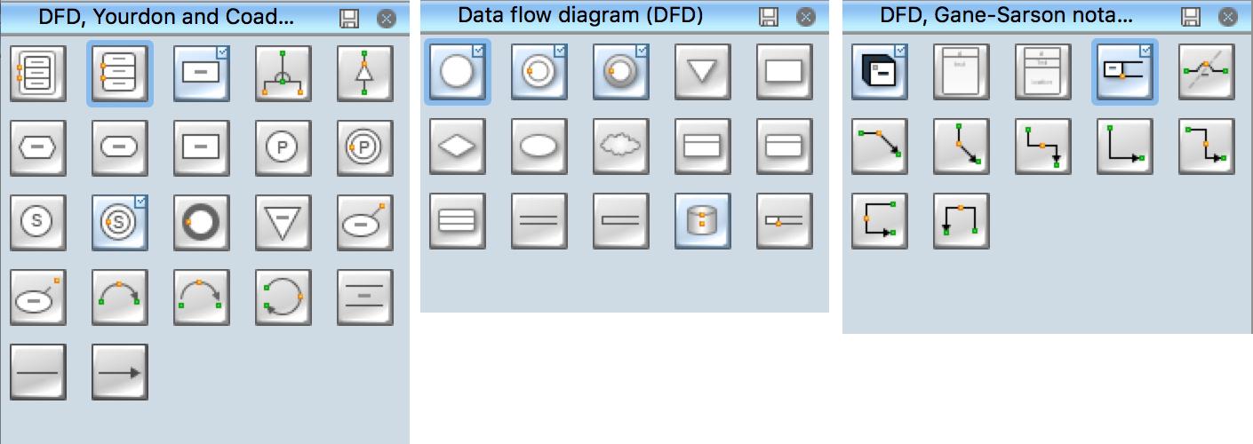Database Flowchart Symbols