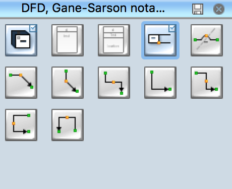 Design Data Flow - Gane-Sarson notation symbols