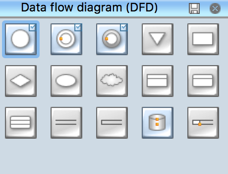 Design Data Flow - DFD Symbols