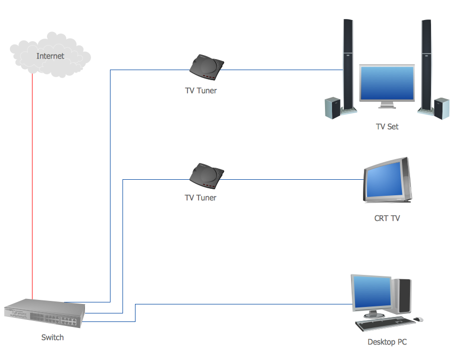 diagram of a basic computer network rh conceptdraw com