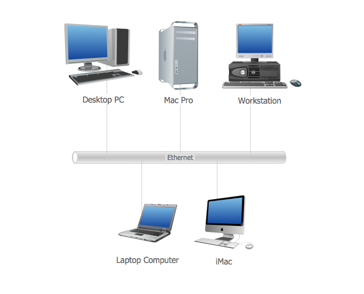 structure of pc
