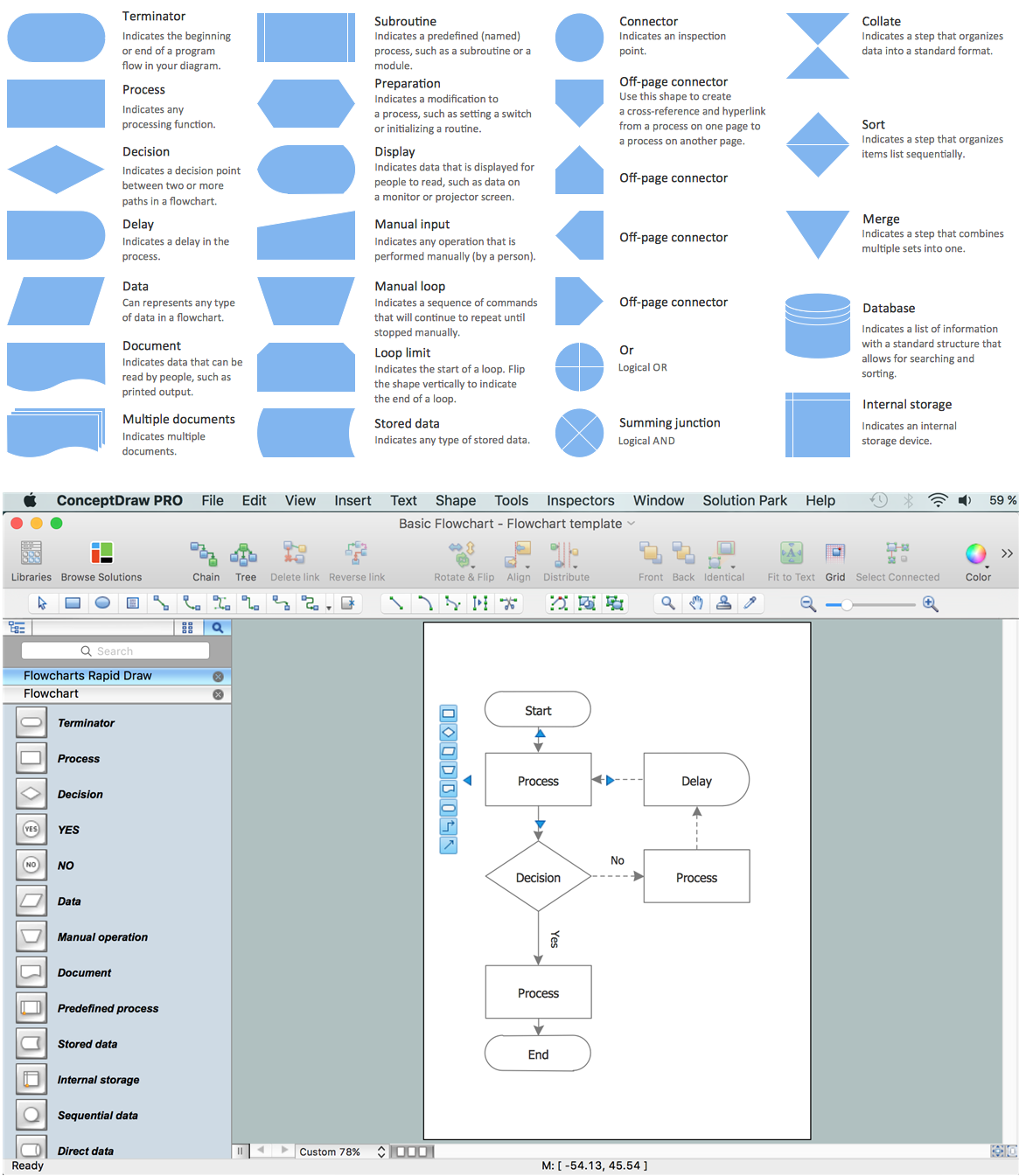Basic flowchart examples create flowcharts diagrams business flowchart icons symbols and template nvjuhfo Images