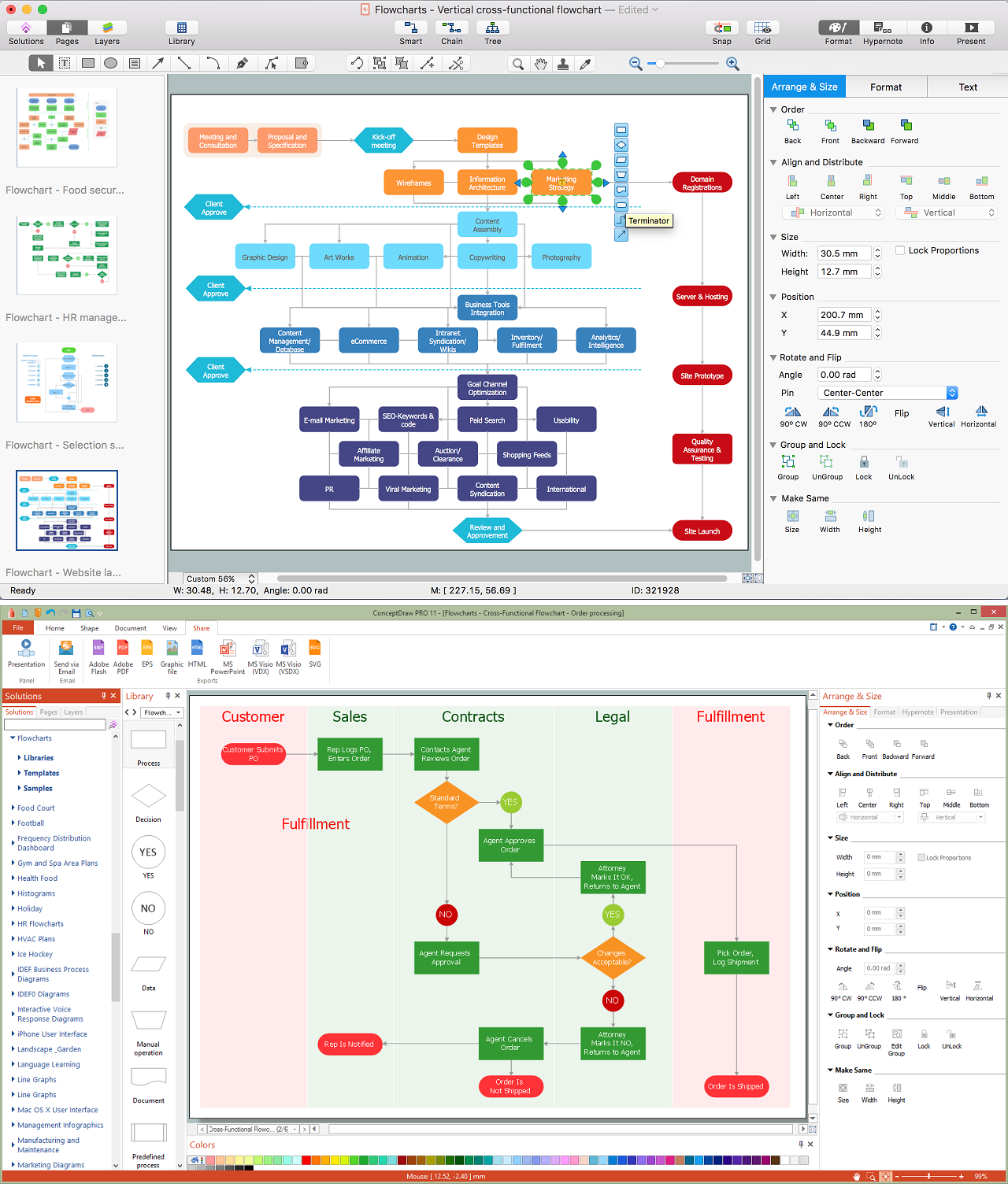 Create A Flow Chart Business Process Modeling Tool